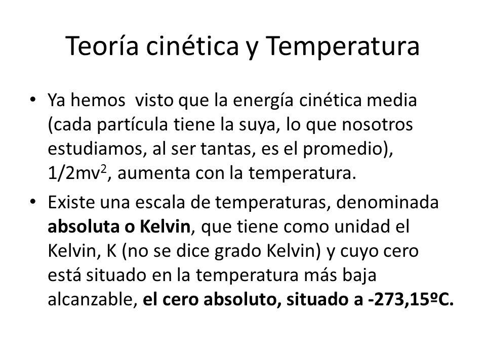 Teoría cinética y Temperatura