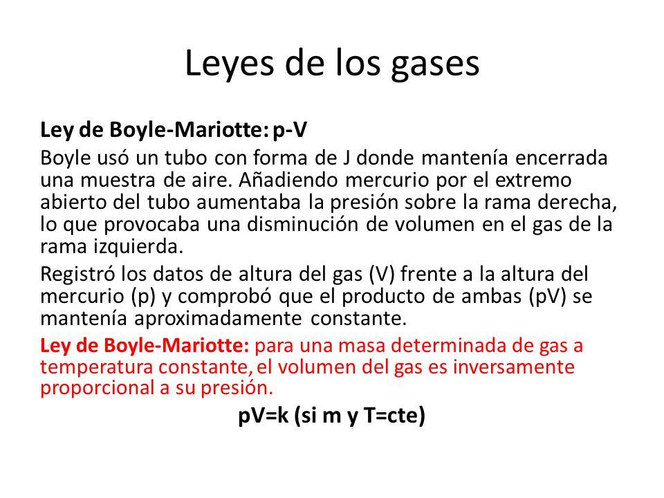 Leyes de los gases Ley de Boyle-Mariotte: p-V pV=k (si m y T=cte)