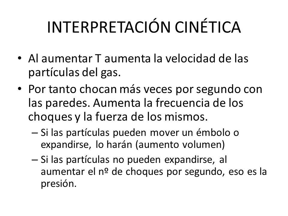 INTERPRETACIÓN CINÉTICA