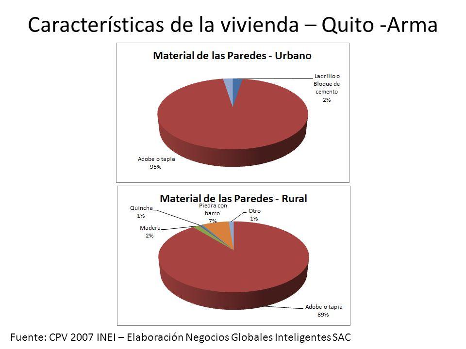 Características de la vivienda – Quito -Arma