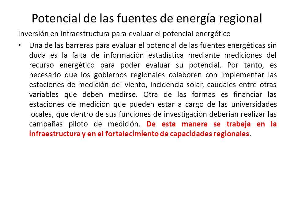 Potencial de las fuentes de energía regional