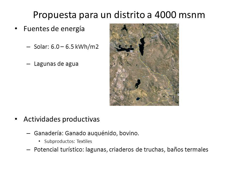 Propuesta para un distrito a 4000 msnm
