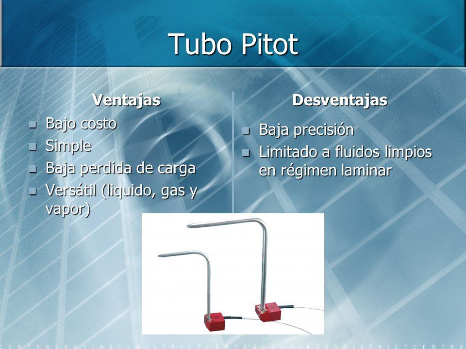 Tubo Pitot Ventajas Desventajas Bajo costo Simple