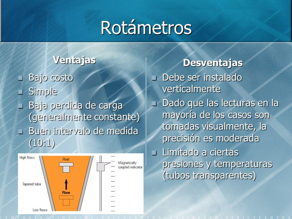 Rotámetros Ventajas Desventajas Bajo costo Simple