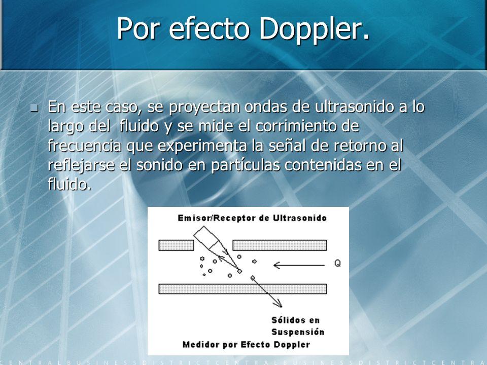 Por efecto Doppler.