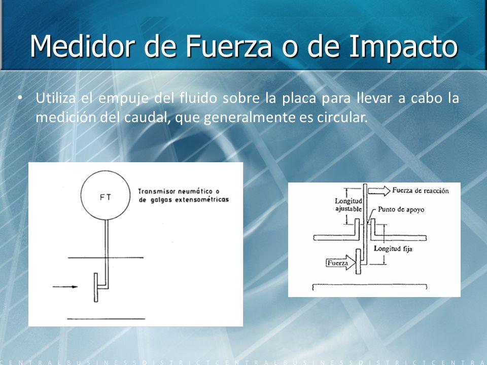 Medidor de Fuerza o de Impacto