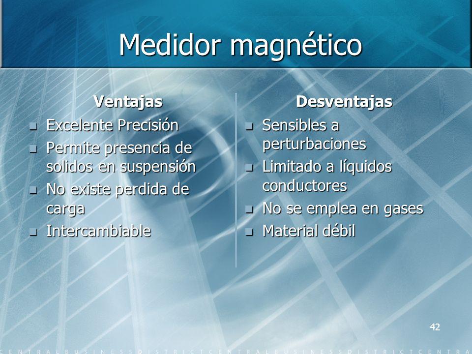 Medidor magnético Ventajas Desventajas Excelente Precisión