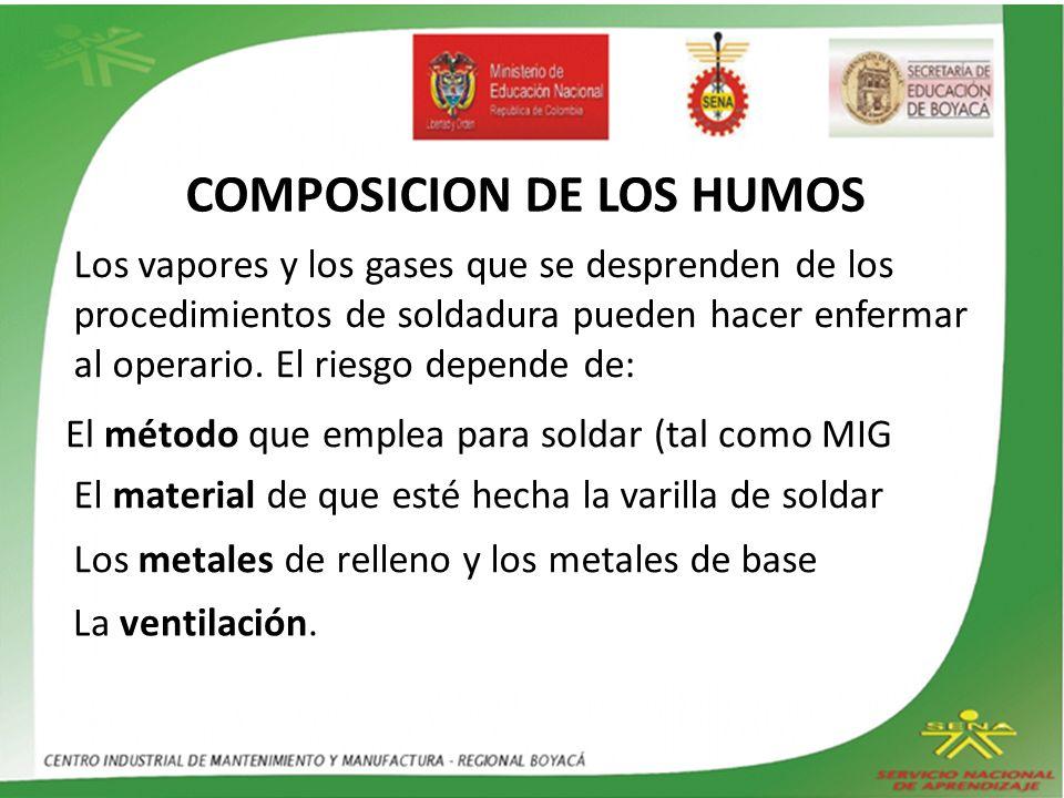 COMPOSICION DE LOS HUMOS