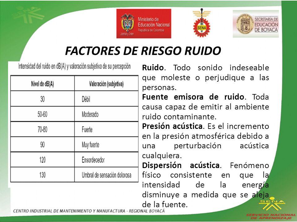 FACTORES DE RIESGO RUIDO