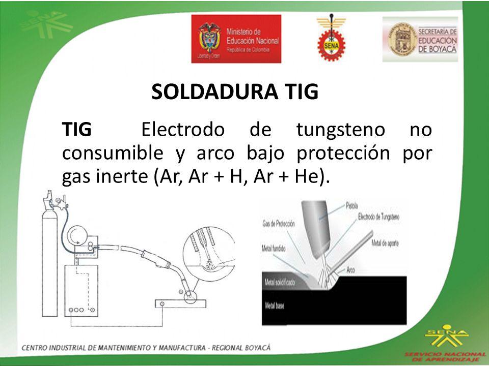 SOLDADURA TIG TIG Electrodo de tungsteno no consumible y arco bajo protección por gas inerte (Ar, Ar + H, Ar + He).