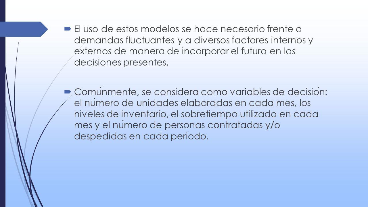 El uso de estos modelos se hace necesario frente a demandas fluctuantes y a diversos factores internos y externos de manera de incorporar el futuro en las decisiones presentes.