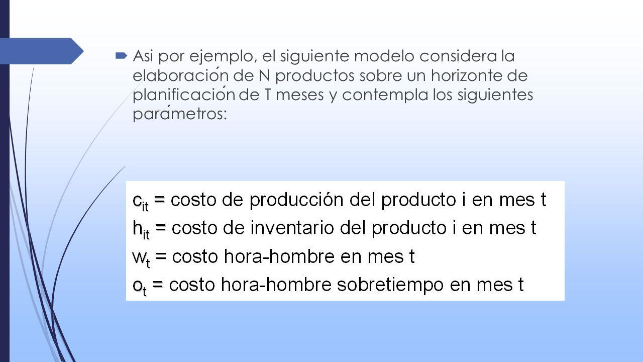 Asi por ejemplo, el siguiente modelo considera la elaboración de N productos sobre un horizonte de planificación de T meses y contempla los siguientes parámetros:
