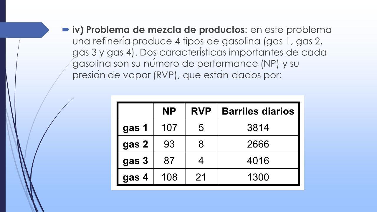 iv) Problema de mezcla de productos: en este problema una refinería produce 4 tipos de gasolina (gas 1, gas 2, gas 3 y gas 4).
