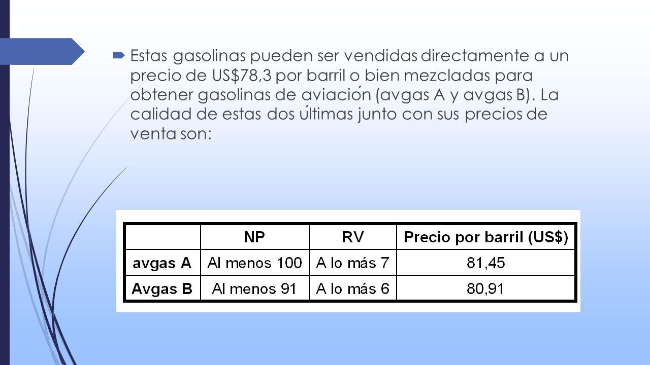 Estas gasolinas pueden ser vendidas directamente a un precio de US$78,3 por barril o bien mezcladas para obtener gasolinas de aviación (avgas A y avgas B).