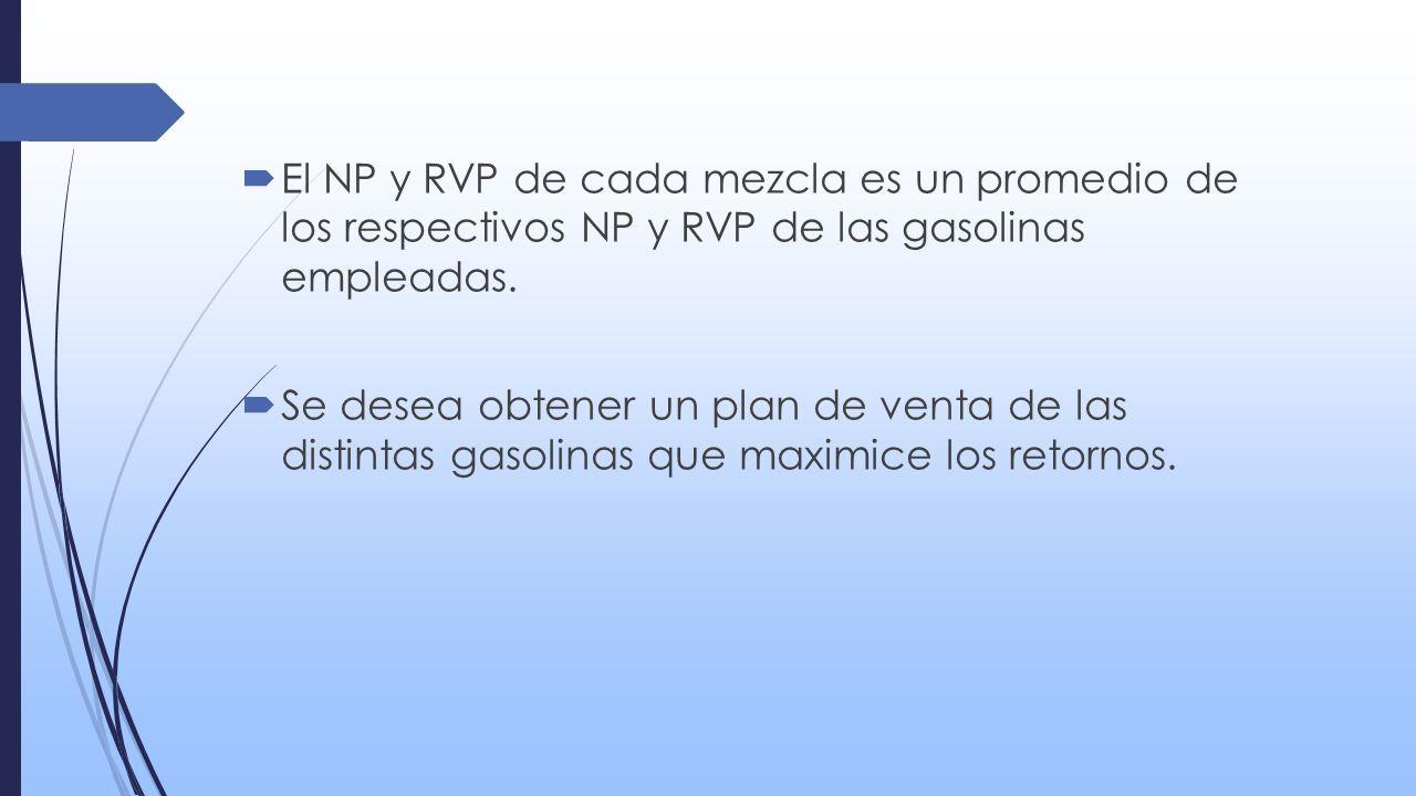 El NP y RVP de cada mezcla es un promedio de los respectivos NP y RVP de las gasolinas empleadas.