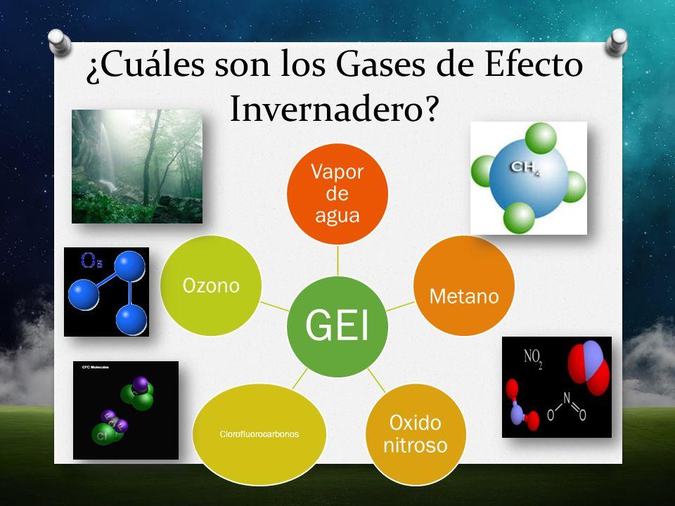 ¿Cuáles son los Gases de Efecto Invernadero