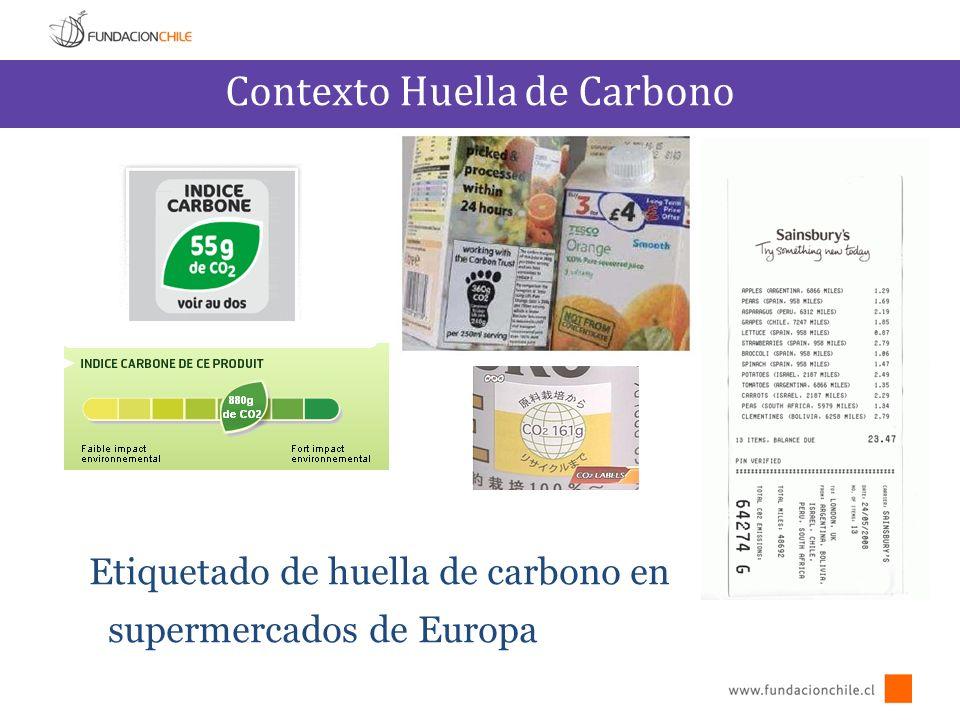 Contexto Huella de Carbono