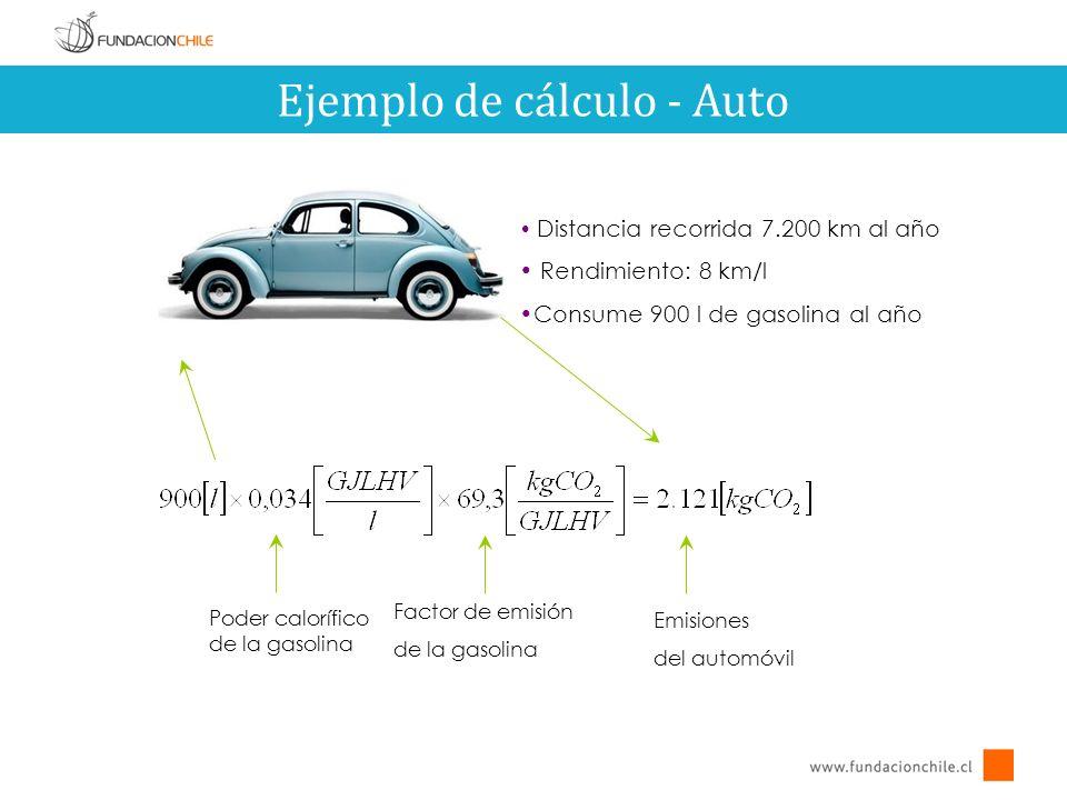 Ejemplo de cálculo - Auto