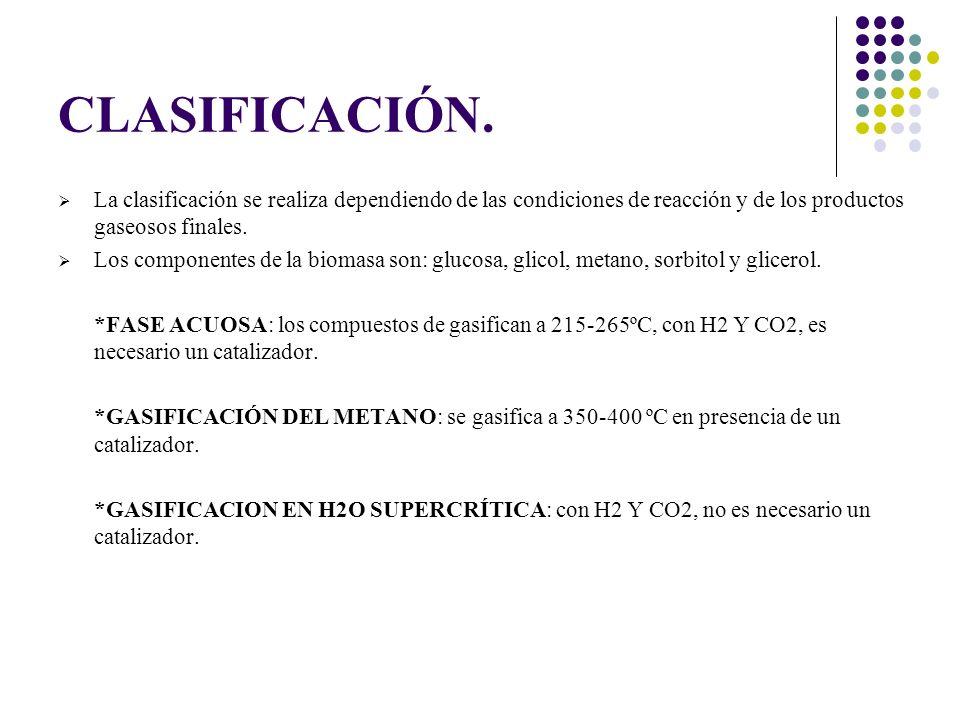 CLASIFICACIÓN. La clasificación se realiza dependiendo de las condiciones de reacción y de los productos gaseosos finales.