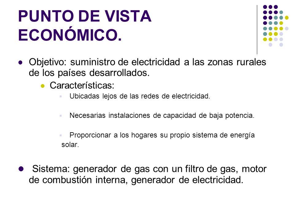 PUNTO DE VISTA ECONÓMICO.