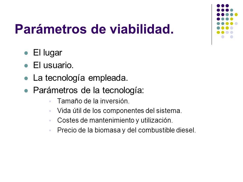 Parámetros de viabilidad.