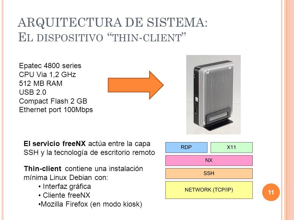 ARQUITECTURA DE SISTEMA: El dispositivo thin-client