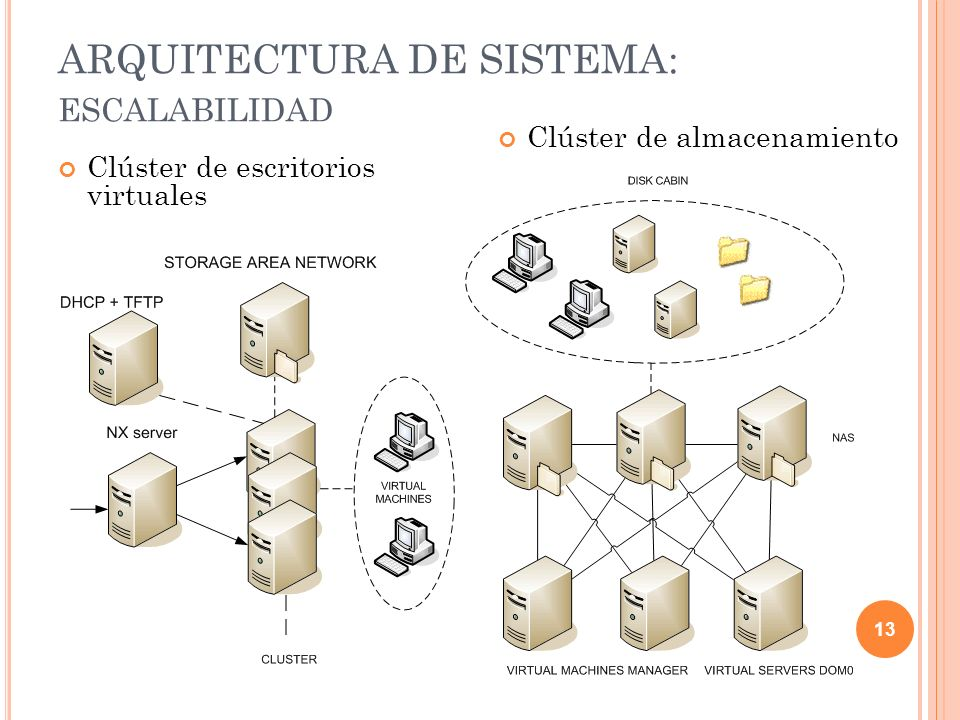 ARQUITECTURA DE SISTEMA: escalabilidad