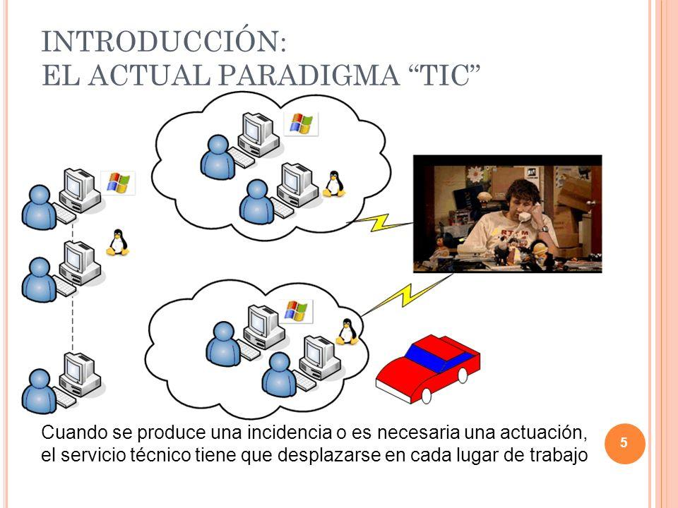 INTRODUCCIÓN: EL ACTUAL PARADIGMA TIC