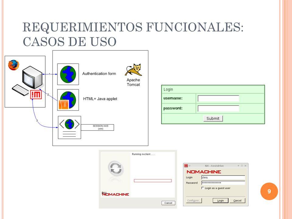 REQUERIMIENTOS FUNCIONALES: CASOS DE USO