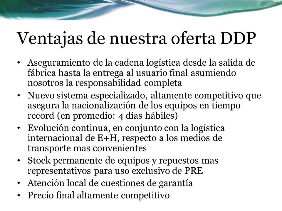 Ventajas de nuestra oferta DDP