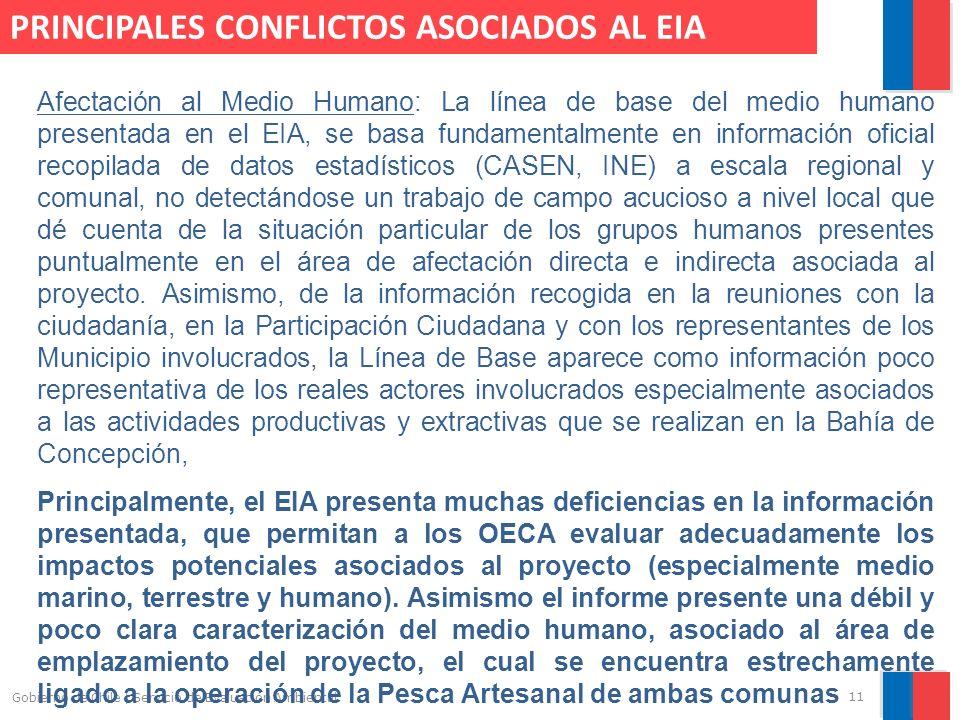 PRINCIPALES CONFLICTOS ASOCIADOS AL EIA