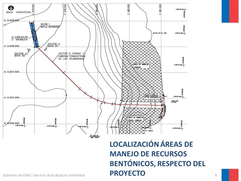 LOCALIZACIÓN ÁREAS DE MANEJO DE RECURSOS BENTÓNICOS, RESPECTO DEL PROYECTO