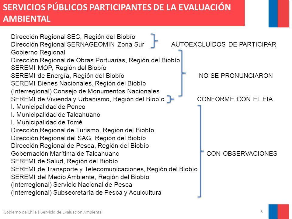 SERVICIOS PÚBLICOS PARTICIPANTES DE LA EVALUACIÓN AMBIENTAL