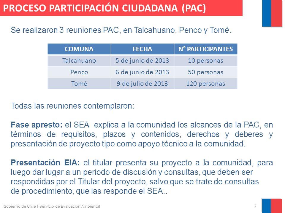 PROCESO PARTICIPACIÓN CIUDADANA (PAC)