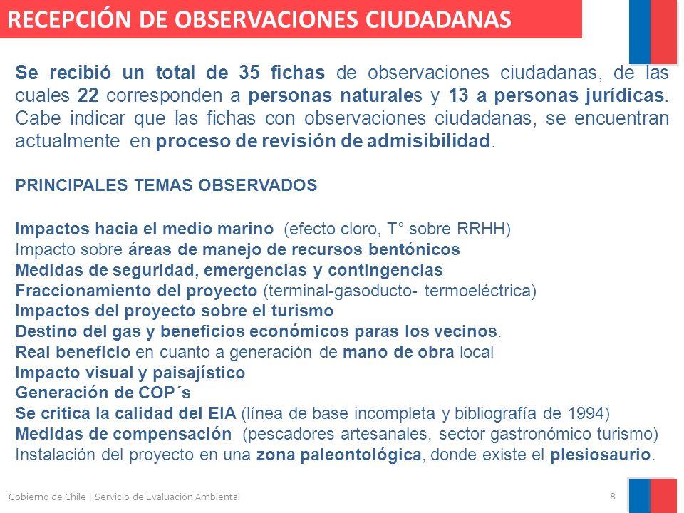 RECEPCIÓN DE OBSERVACIONES CIUDADANAS