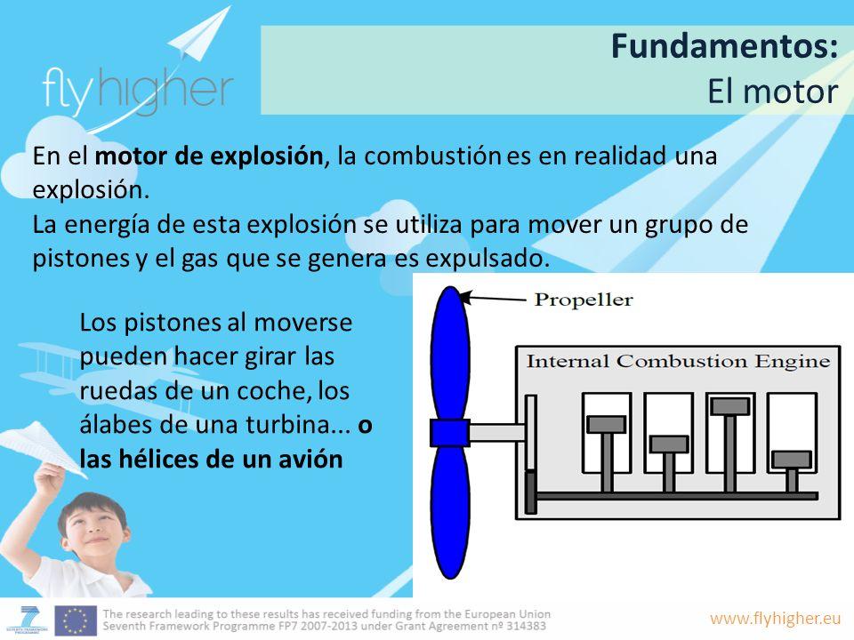 Fundamentos: El motor. En el motor de explosión, la combustión es en realidad una explosión.