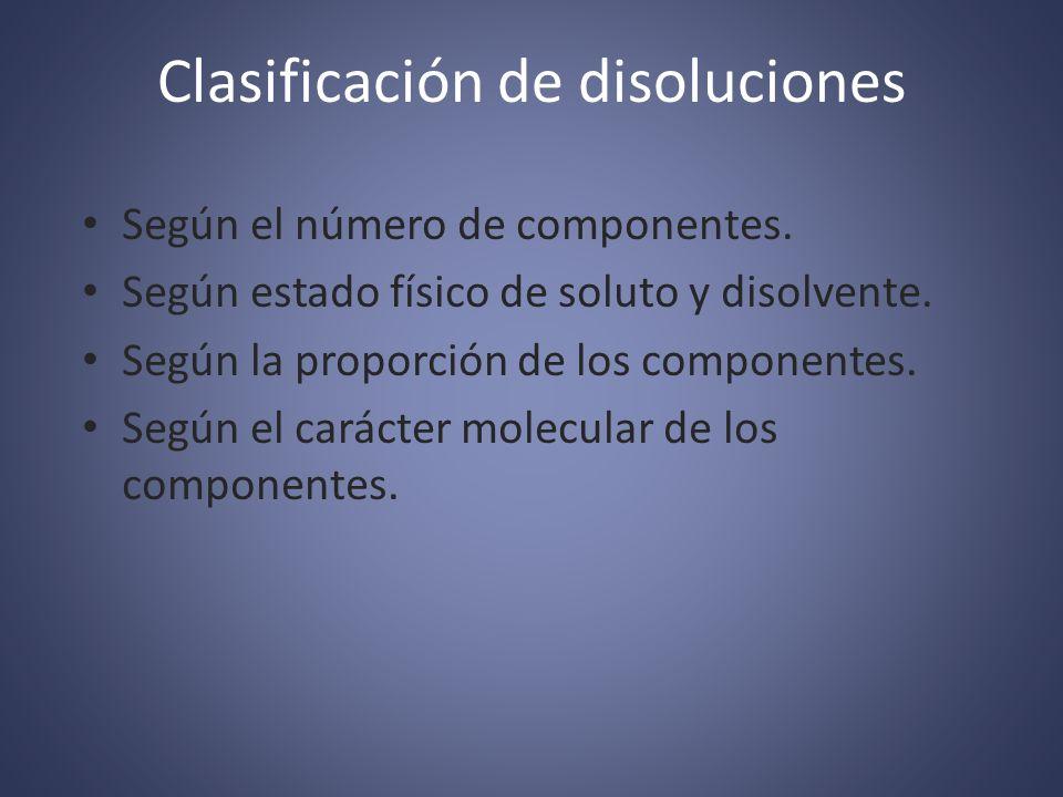 Clasificación de disoluciones