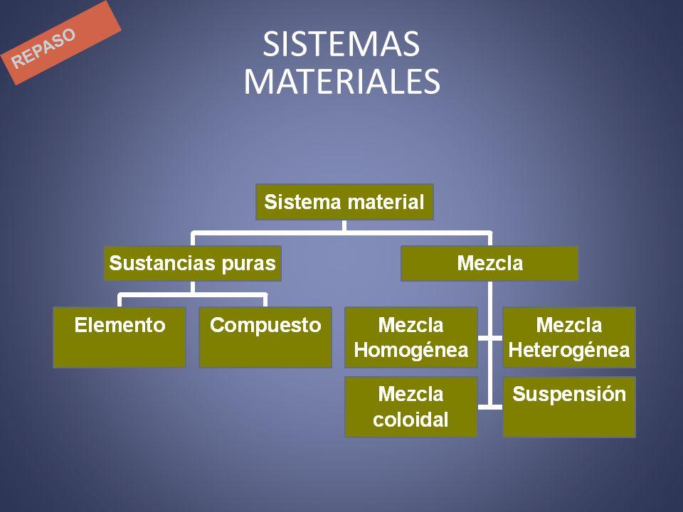 SISTEMAS MATERIALES REPASO