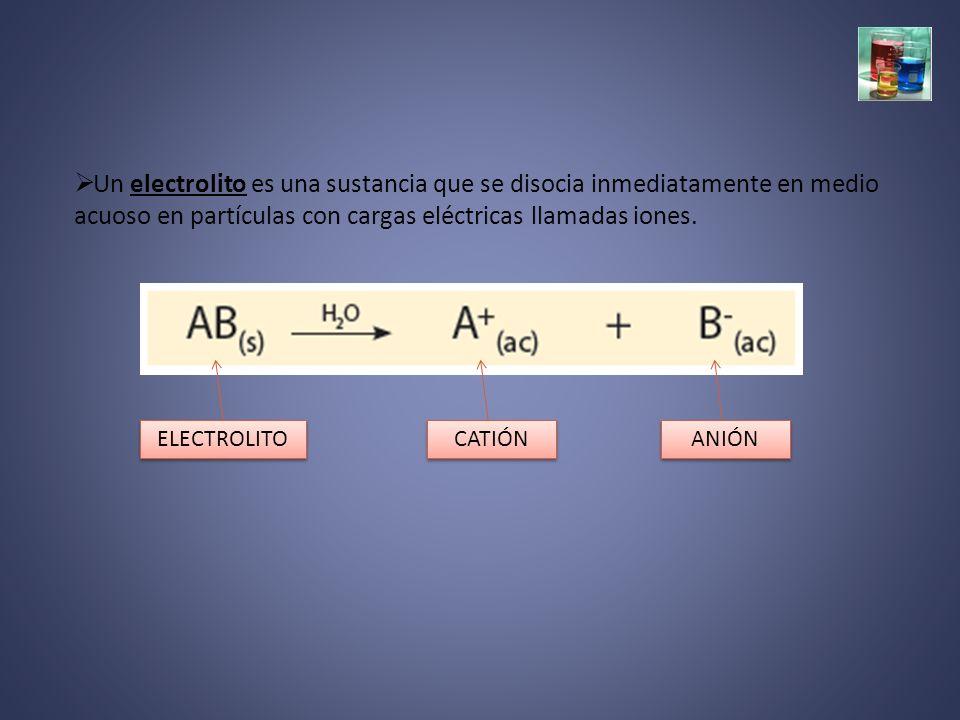 Un electrolito es una sustancia que se disocia inmediatamente en medio acuoso en partículas con cargas eléctricas llamadas iones.