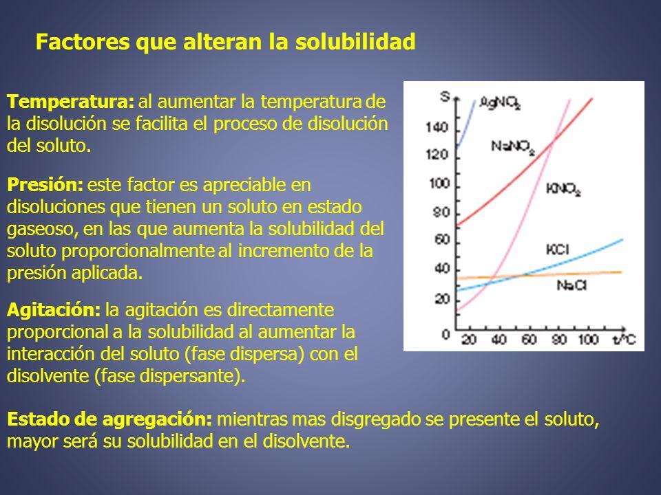 Factores que alteran la solubilidad