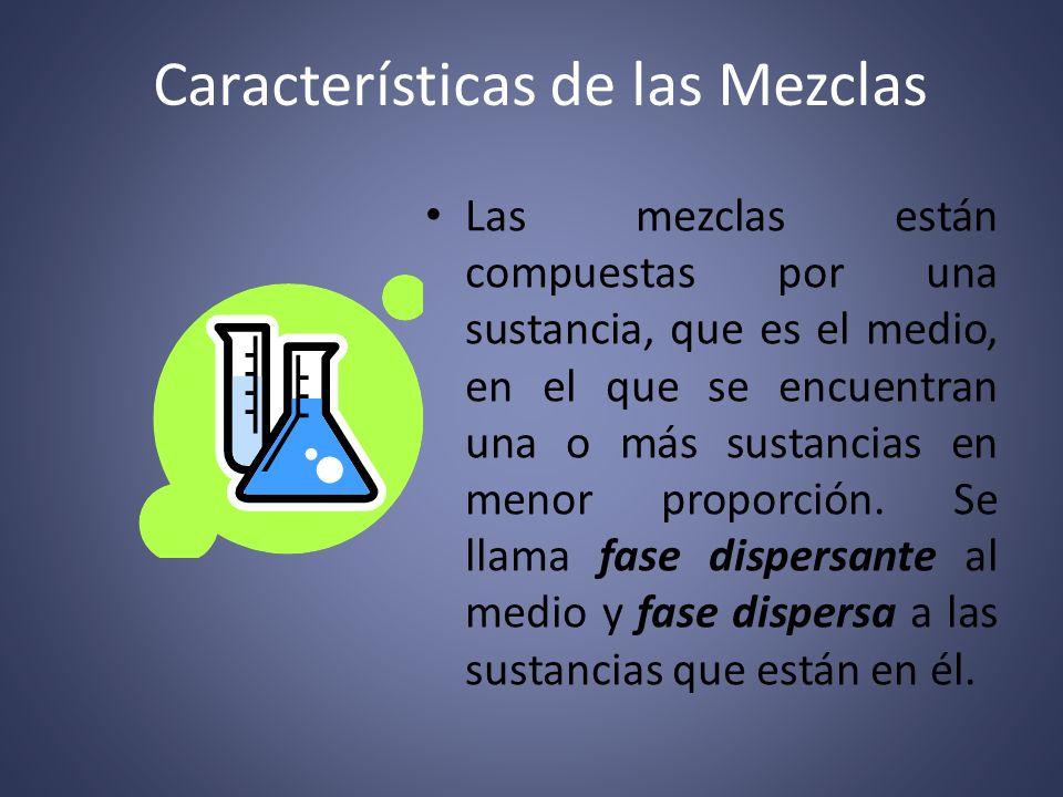 Características de las Mezclas