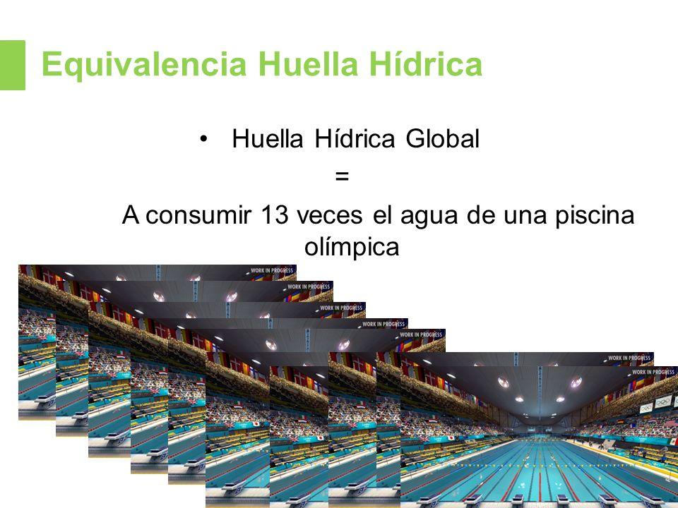 Equivalencia Huella Hídrica
