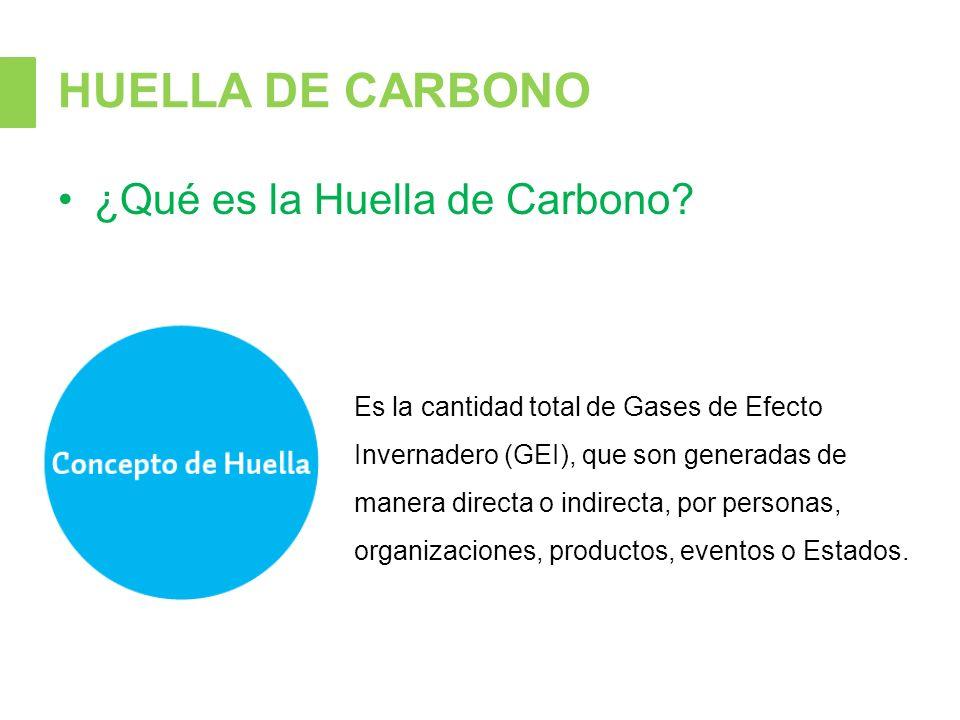 HUELLA DE CARBONO ¿Qué es la Huella de Carbono