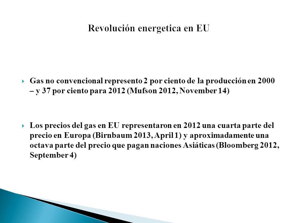 Revolución energetica en EU
