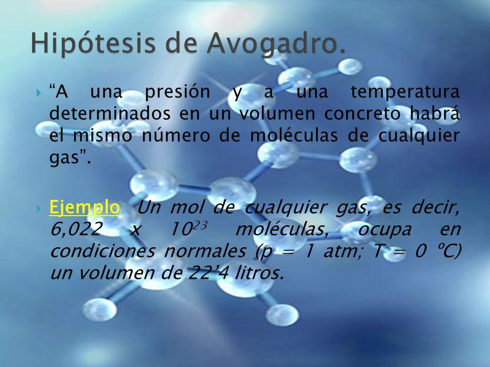 Hipótesis de Avogadro.