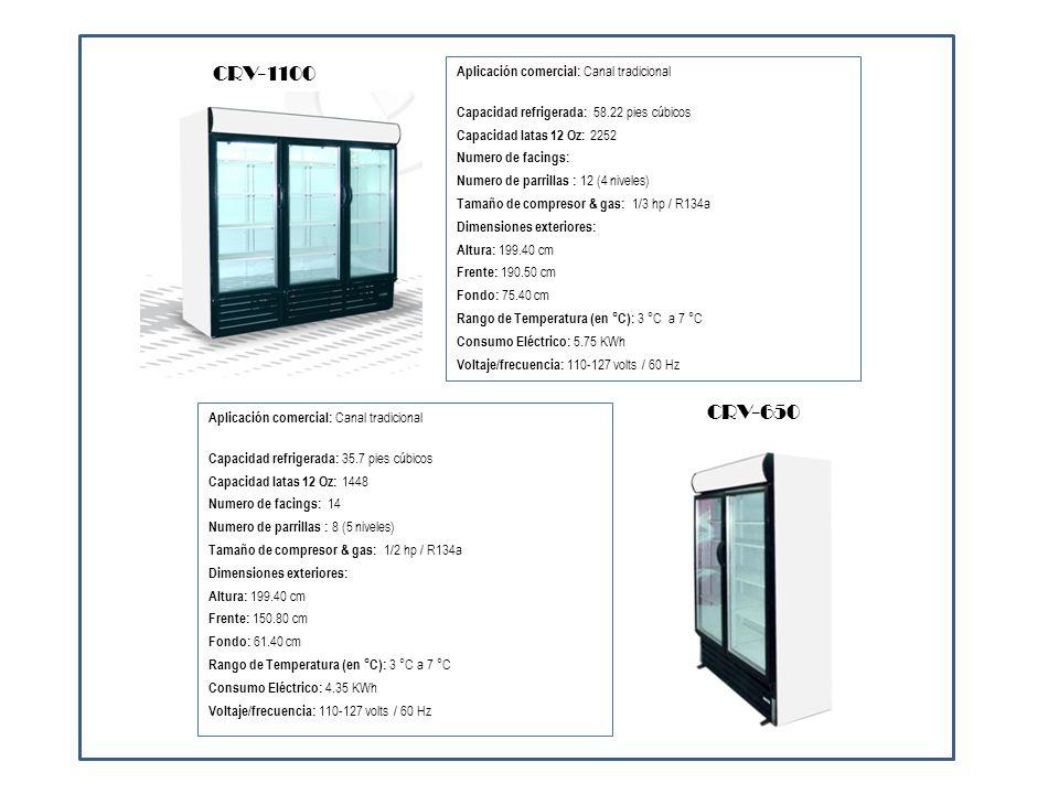 CRV-1100 CRV-650 Aplicación comercial: Canal tradicional
