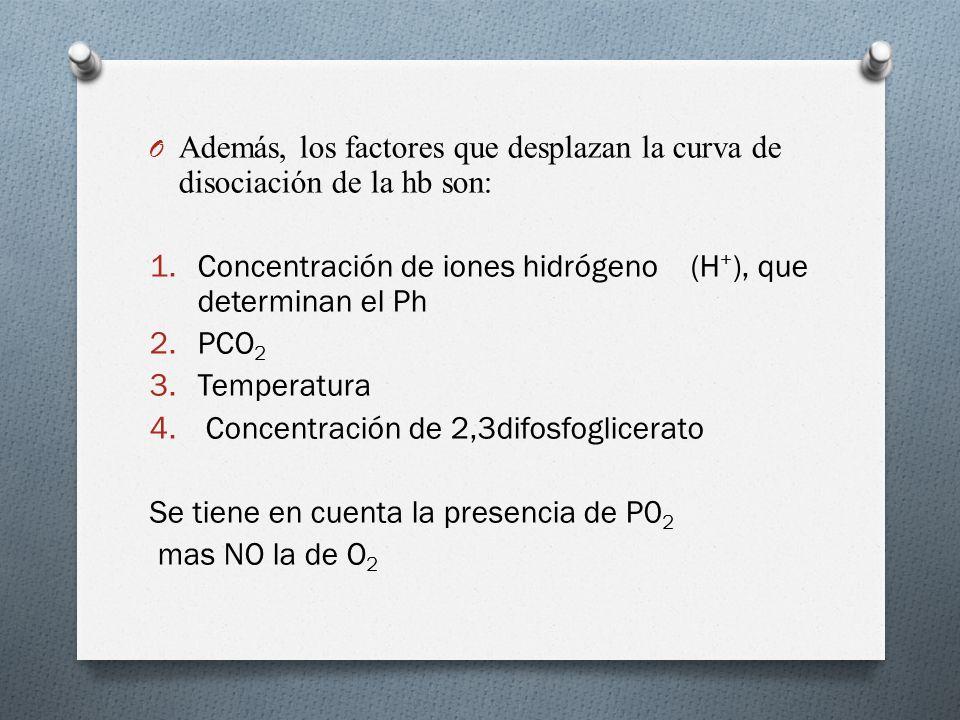 Además, los factores que desplazan la curva de disociación de la hb son: