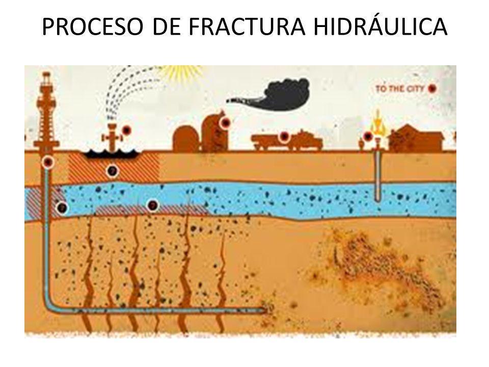 PROCESO DE FRACTURA HIDRÁULICA