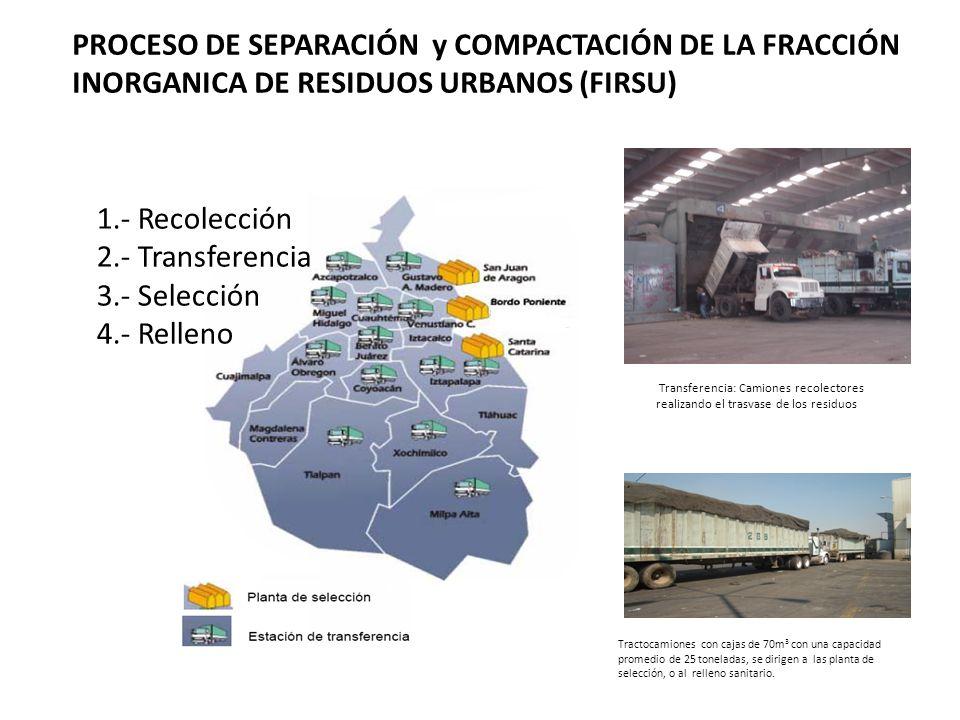 PROCESO DE SEPARACIÓN y COMPACTACIÓN DE LA FRACCIÓN INORGANICA DE RESIDUOS URBANOS (FIRSU)