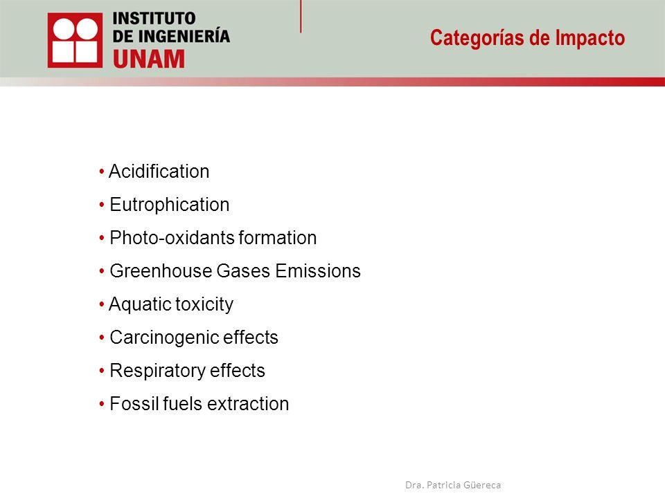 Categorías de Impacto Acidification Eutrophication